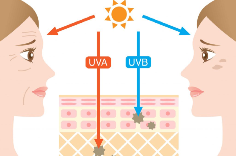 Filtry przeciwsłoneczne – kiedy i jak ich używać